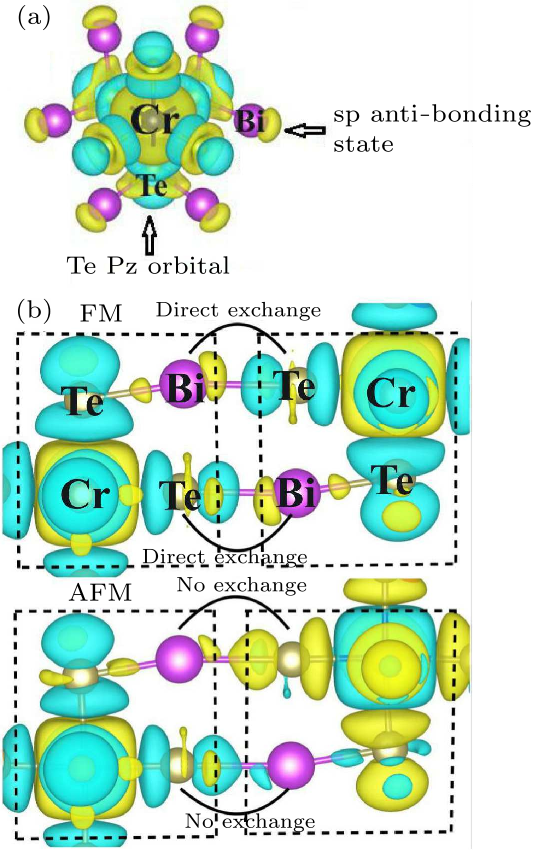 cpl-35-1-017502-fig3.png